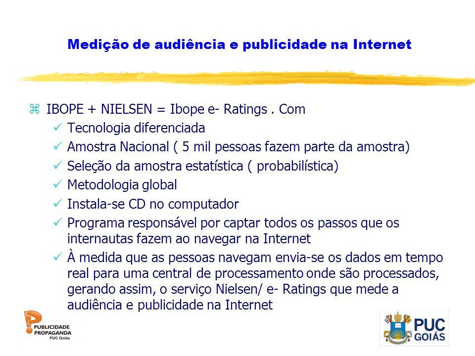 Medição de audiência e publicidade na Internet zIBOPE + NIELSEN = Ibope e- Ratings. Com Tecnologia diferenciada Amostra Nacional ( 5 mil pessoas fazem