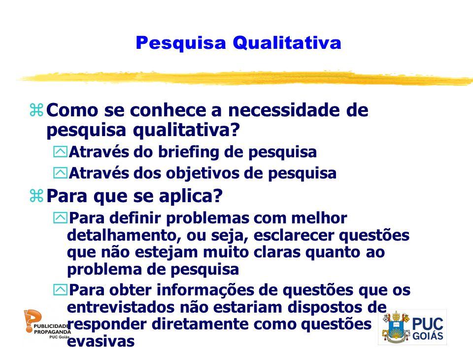 Pesquisa Qualitativa zComo se conhece a necessidade de pesquisa qualitativa? yAtravés do briefing de pesquisa yAtravés dos objetivos de pesquisa zPara