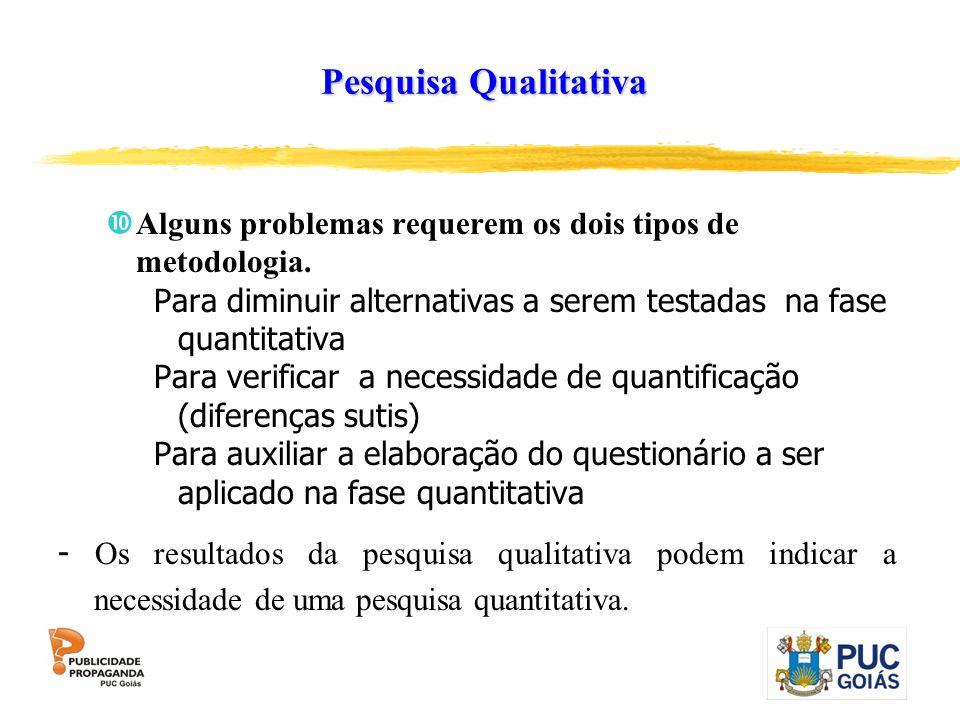 Pesquisa Qualitativa Alguns problemas requerem os dois tipos de metodologia. Para diminuir alternativas a serem testadas na fase quantitativa Para ver