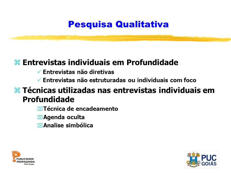 Pesquisa Qualitativa zEntrevistas individuais em Profundidade Entrevistas não diretivas Entrevistas não estruturadas ou individuais com foco zTécnicas