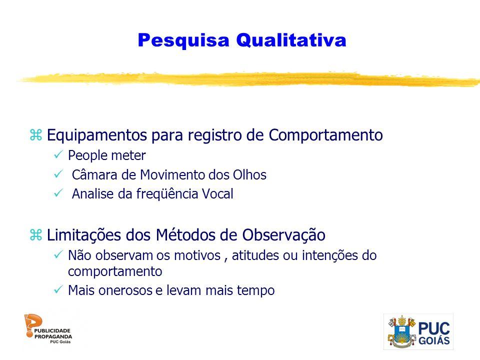 Pesquisa Qualitativa zEquipamentos para registro de Comportamento People meter Câmara de Movimento dos Olhos Analise da freqüência Vocal zLimitações d