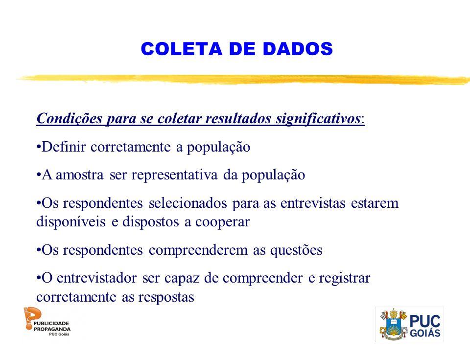 COLETA DE DADOS Condições para se coletar resultados significativos: Definir corretamente a população A amostra ser representativa da população Os res