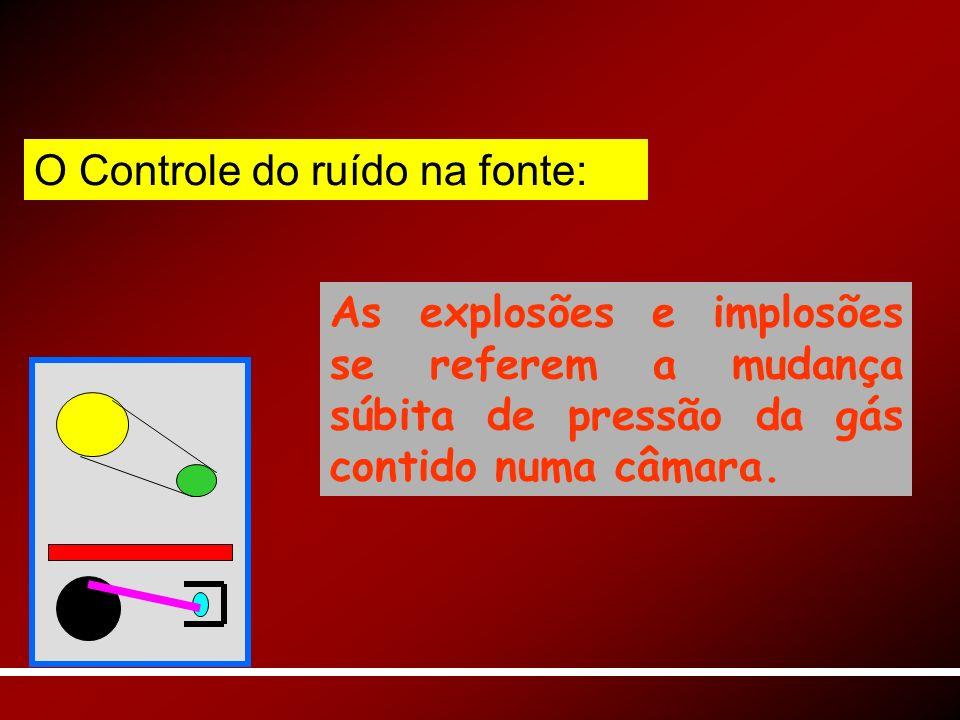 As explosões e implosões se referem a mudança súbita de pressão da gás contido numa câmara. O Controle do ruído na fonte: