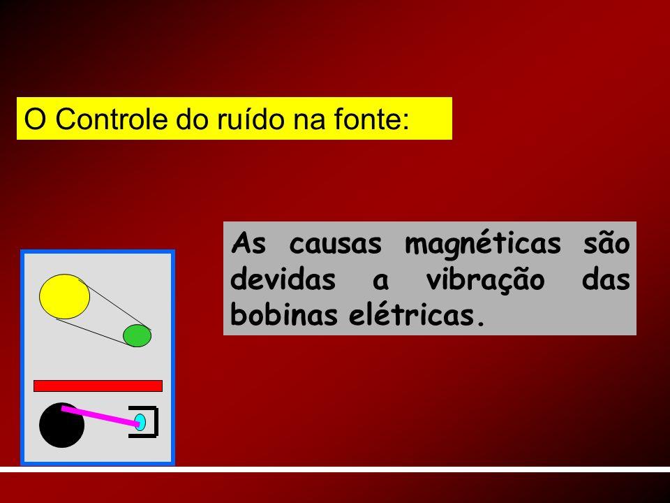 As causas magnéticas são devidas a vibração das bobinas elétricas. O Controle do ruído na fonte: