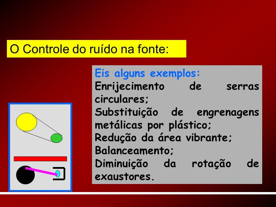 Eis alguns exemplos: Enrijecimento de serras circulares; Substituição de engrenagens metálicas por plástico; Redução da área vibrante; Balanceamento;