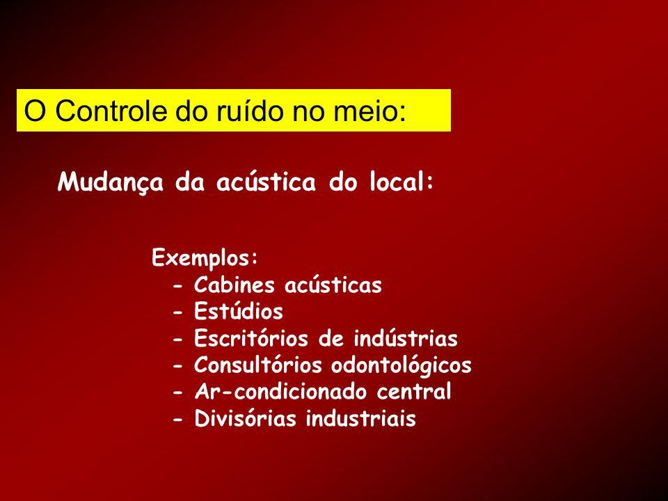 Mudança da acústica do local: O Controle do ruído no meio: Exemplos: - Cabines acústicas - Estúdios - Escritórios de indústrias - Consultórios odontol