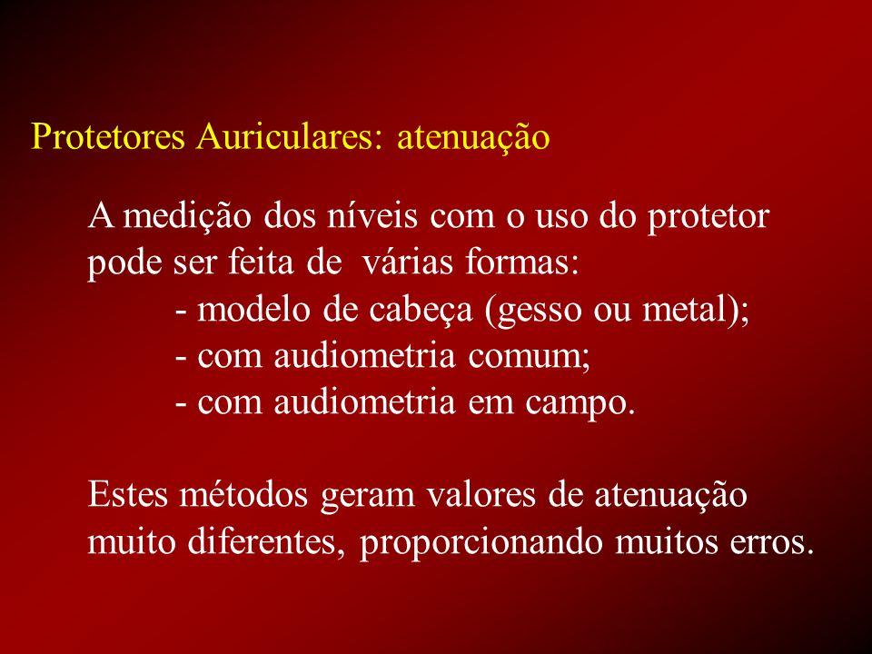 Protetores Auriculares: atenuação A medição dos níveis com o uso do protetor pode ser feita de várias formas: - modelo de cabeça (gesso ou metal); - c