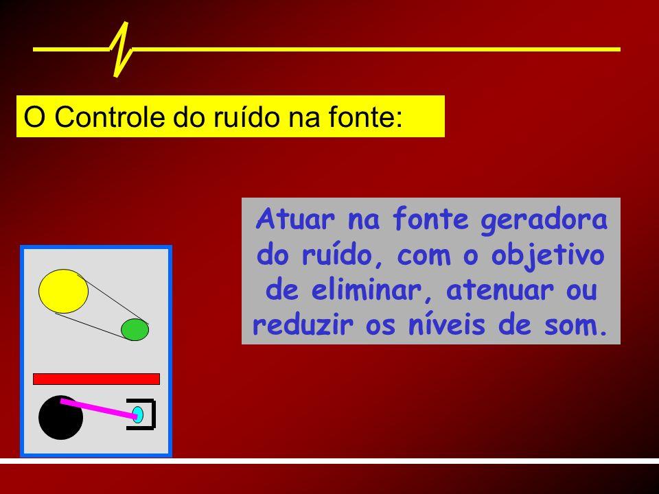 Atuar na fonte geradora do ruído, com o objetivo de eliminar, atenuar ou reduzir os níveis de som. O Controle do ruído na fonte: