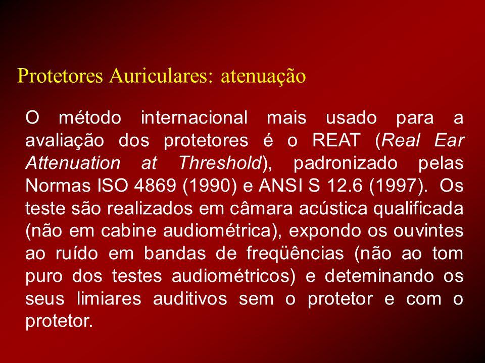 Protetores Auriculares: atenuação O método internacional mais usado para a avaliação dos protetores é o REAT (Real Ear Attenuation at Threshold), padr