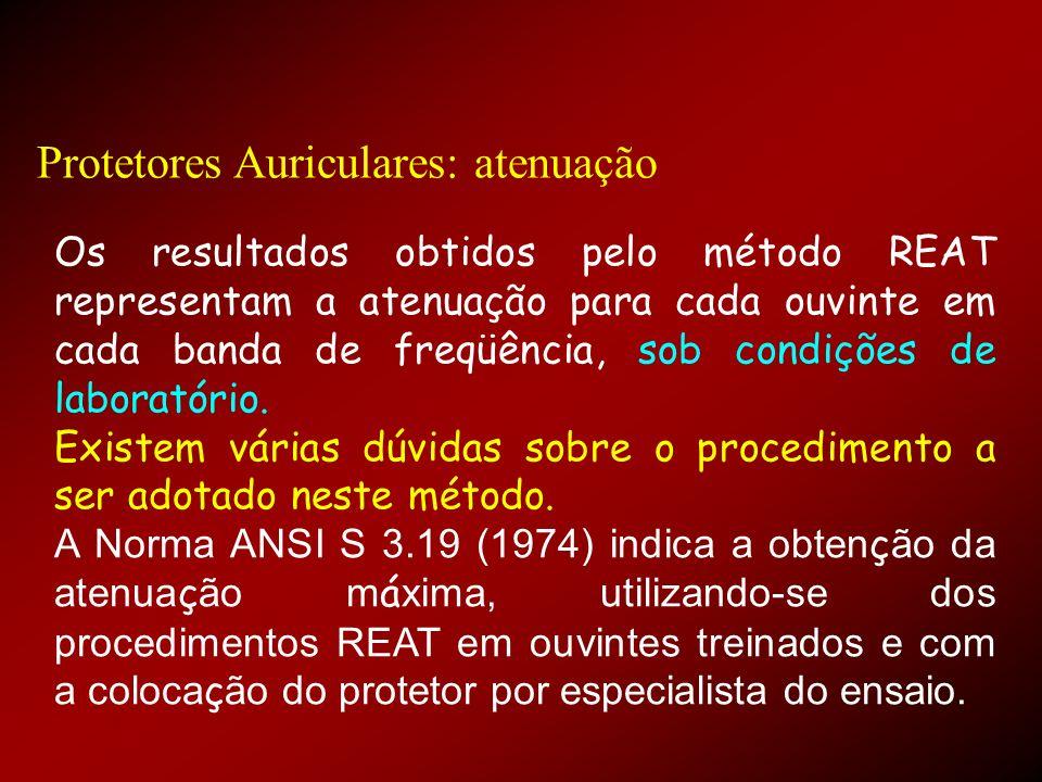 Protetores Auriculares: atenuação Os resultados obtidos pelo método REAT representam a atenuação para cada ouvinte em cada banda de freqüência, sob co