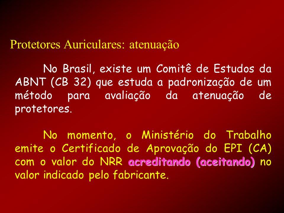 Protetores Auriculares: atenuação No Brasil, existe um Comitê de Estudos da ABNT (CB 32) que estuda a padronização de um método para avaliação da aten