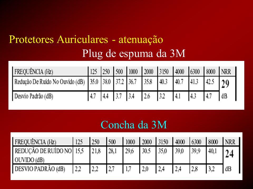 Protetores Auriculares - atenuação Plug de espuma da 3M Concha da 3M