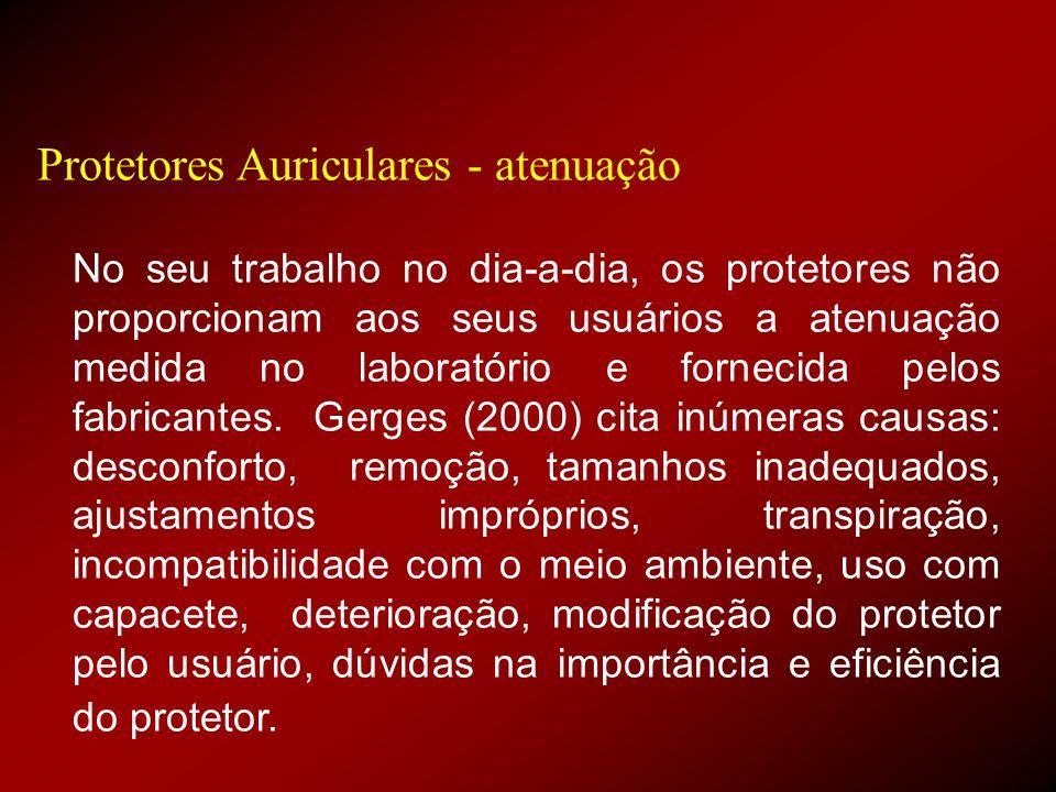 Protetores Auriculares - atenuação No seu trabalho no dia-a-dia, os protetores não proporcionam aos seus usuários a atenuação medida no laboratório e