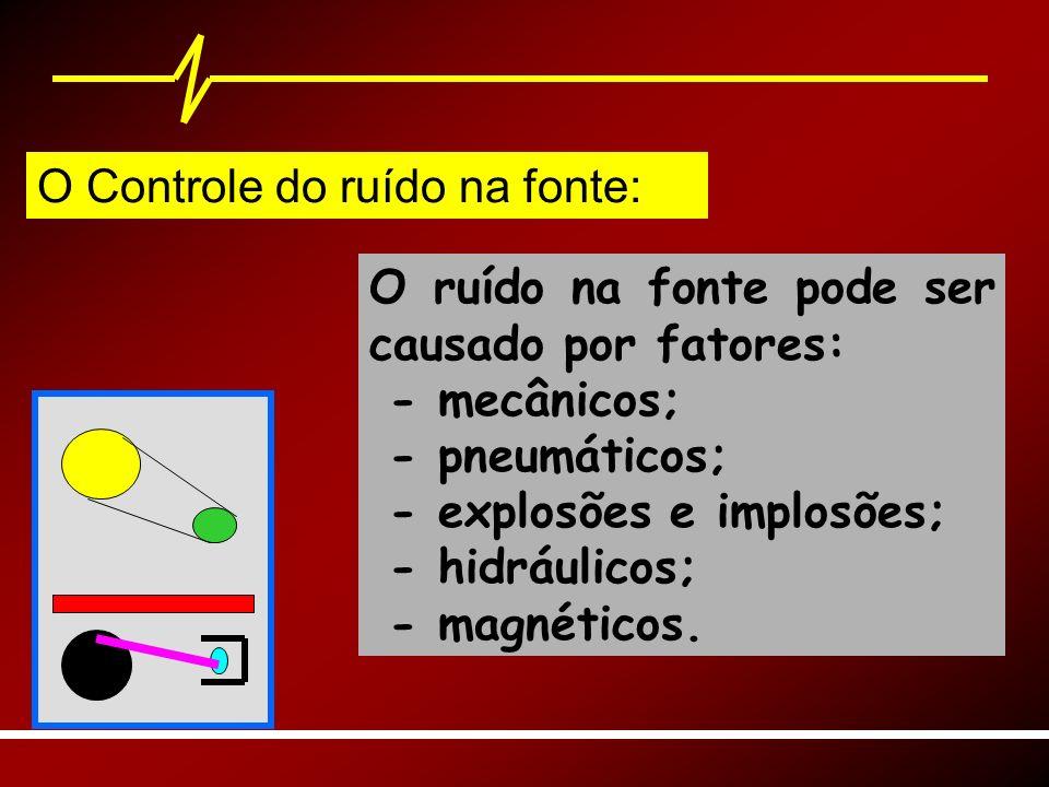 O ruído na fonte pode ser causado por fatores: - mecânicos; - pneumáticos; - explosões e implosões; - hidráulicos; - magnéticos. O Controle do ruído n
