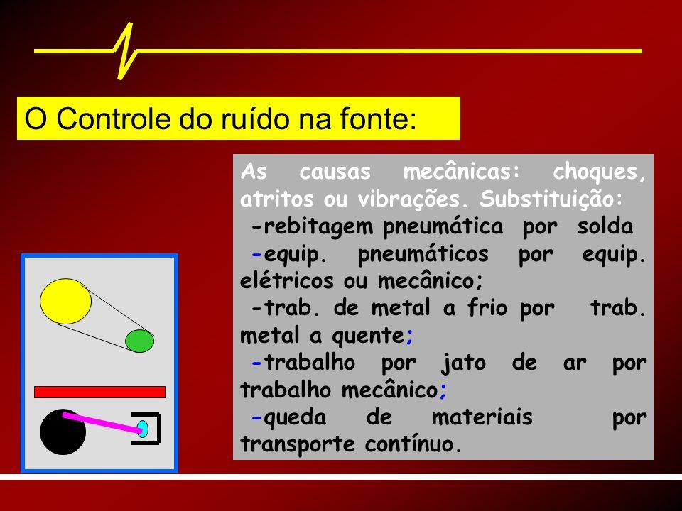 As causas mecânicas: choques, atritos ou vibrações. Substituição: -rebitagem pneumática por solda -equip. pneumáticos por equip. elétricos ou mecânico