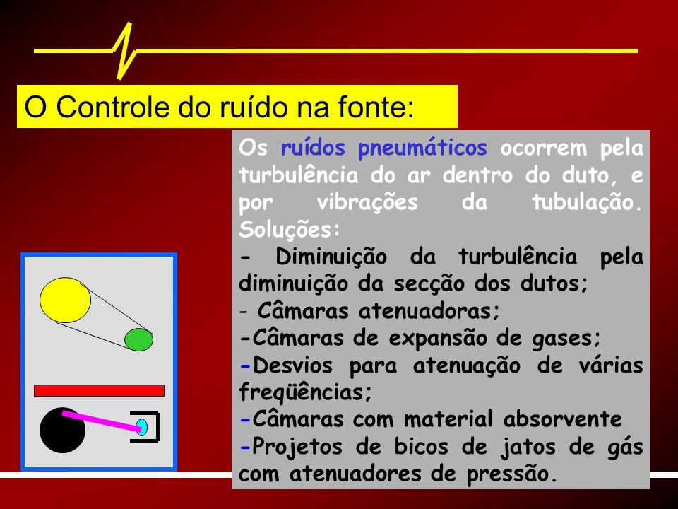 Os ruídos pneumáticos ocorrem pela turbulência do ar dentro do duto, e por vibrações da tubulação. Soluções: - Diminuição da turbulência pela diminuiç