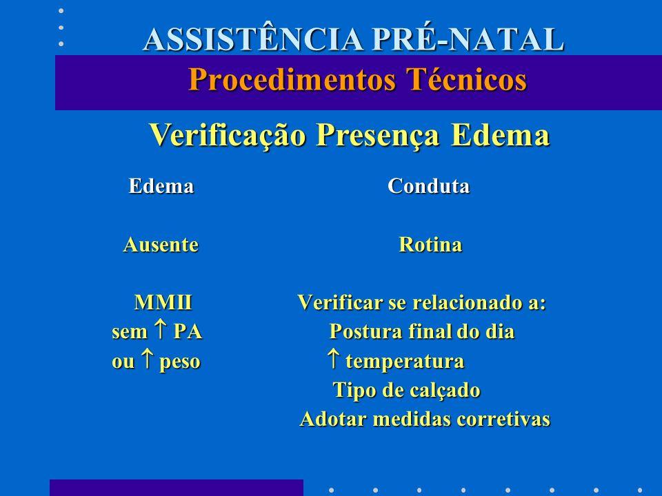 Edema Conduta Ausente Rotina Ausente Rotina MMII Verificar se relacionado a: MMII Verificar se relacionado a: sem PA Postura final do dia sem PA Postu