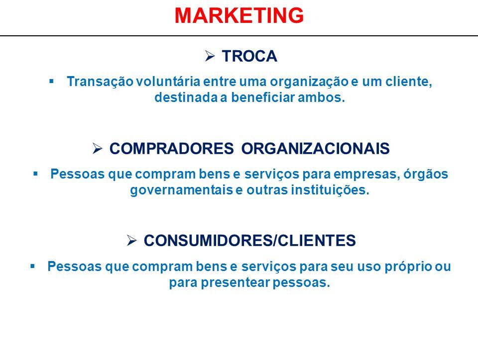 Orientações Tradicionais de Marketing OrientaçãoEnfoqueDescrição Produção Produtos Vendas Clientes Valor para o cliente Produzir bens/serviços; informar os clientes sobre eles; deixar que os clientes venham até você.