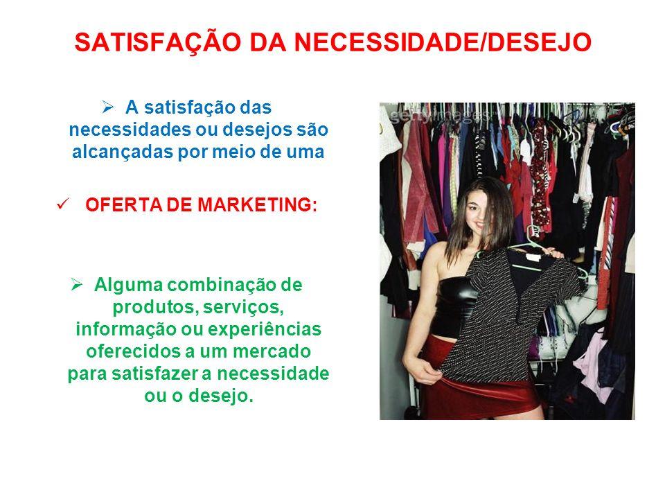 MARKETING MACROMARKETING O estudo de processos, atividades, instituições e resultados de marketing no nível da sociedade.