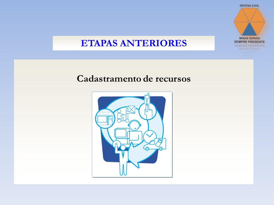 Cadastramento de recursos ETAPAS ANTERIORES