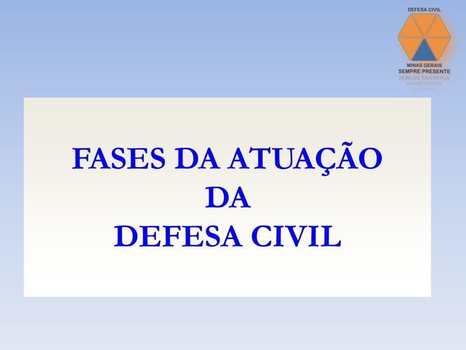 FASES DA ATUAÇÃO DA DEFESA CIVIL