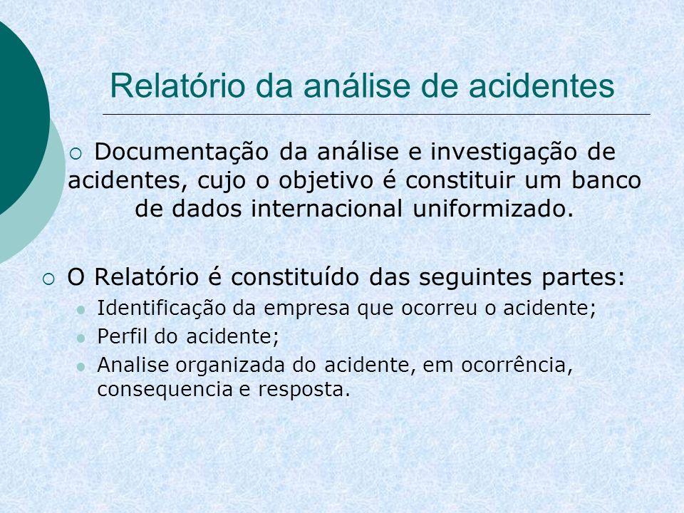 Relatório da análise de acidentes Documentação da análise e investigação de acidentes, cujo o objetivo é constituir um banco de dados internacional un