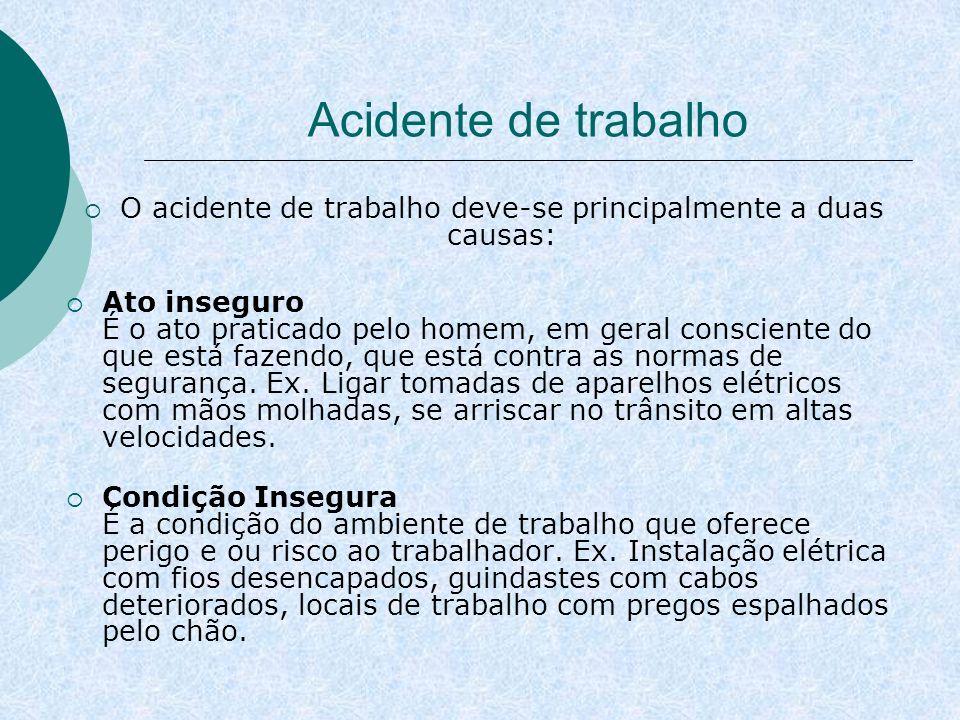 Acidente de trabalho O acidente de trabalho deve-se principalmente a duas causas: Ato inseguro É o ato praticado pelo homem, em geral consciente do qu