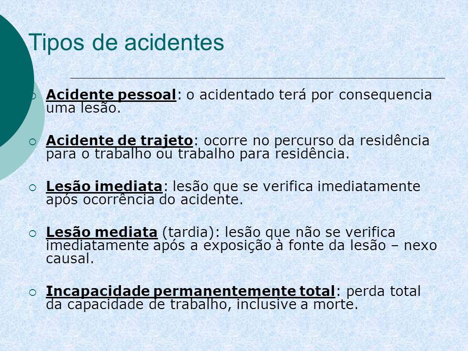 Tipos de acidentes Acidente pessoal: o acidentado terá por consequencia uma lesão. Acidente de trajeto: ocorre no percurso da residência para o trabal