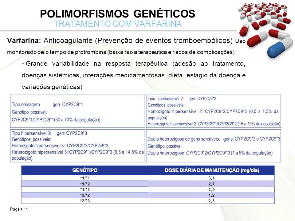 Page 14 POLIMORFISMOS GENÉTICOS TRATAMENTO COM VARFARINA Varfarina: Anticoagulante (Prevenção de eventos tromboembólicos) Uso monitorado pelo tempo de protrombina (baixa faixa terapêutica e riscos de complicações) - Grande variabilidade na resposta terapêutica (adesão ao tratamento, doenças sistêmicas, interações medicamentosas, dieta, estágio da doença e variações genéticas)