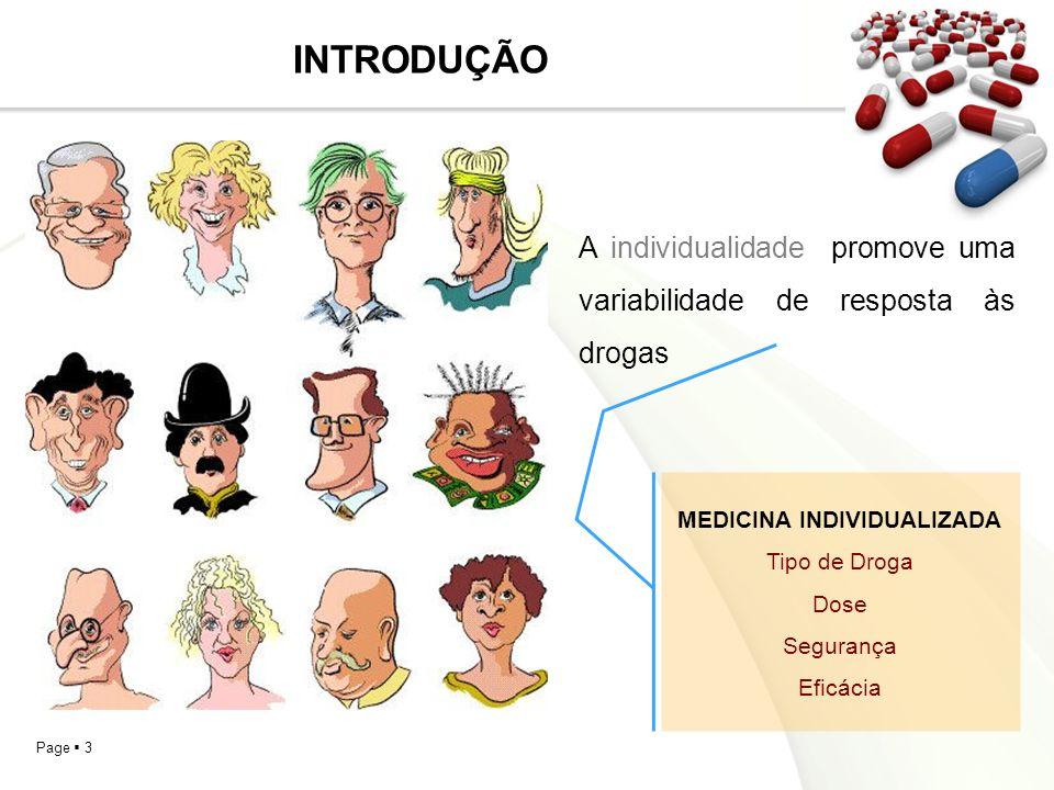 Page 3 INTRODUÇÃO A individualidade promove uma variabilidade de resposta às drogas MEDICINA INDIVIDUALIZADA Tipo de Droga Dose Segurança Eficácia