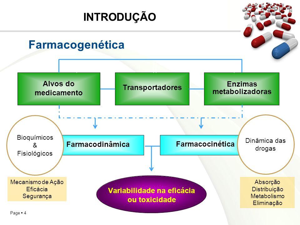 Page 4 INTRODUÇÃO Farmacogenética Farmacodinâmica Farmacocinética Variabilidade na eficácia ou toxicidade Alvos do medicamento Transportadores Enzimas metabolizadoras Dinâmica das drogas Bioquímicos & Fisiológicos Mecanismo de Ação Eficácia Segurança Absorção Distribuição Metabolismo Eliminação