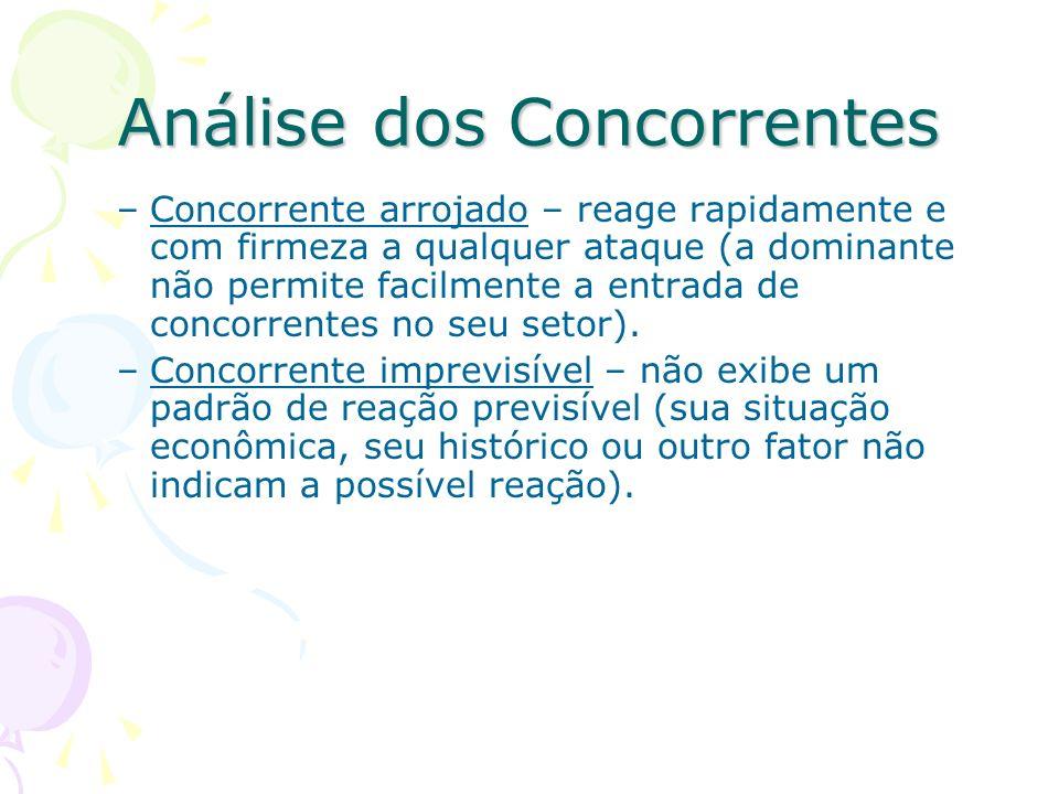 Análise dos Concorrentes Padrões de reação dos concorrentes –Concorrente cauteloso ou omisso – não reage com rapidez ou firmeza a um movimento do riva