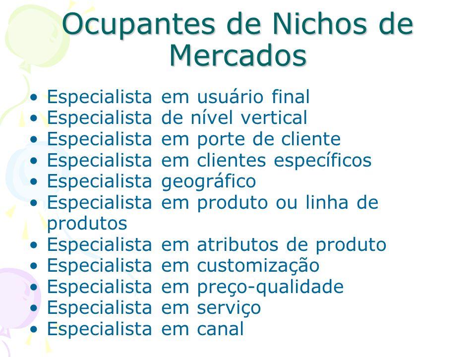 Estratégias de Ocupantes de Nichos de Mercado Servem aos segmentos de mercados pequenos, que não são atendidos pelas empresas maiores. BUSCA PELA ESPE
