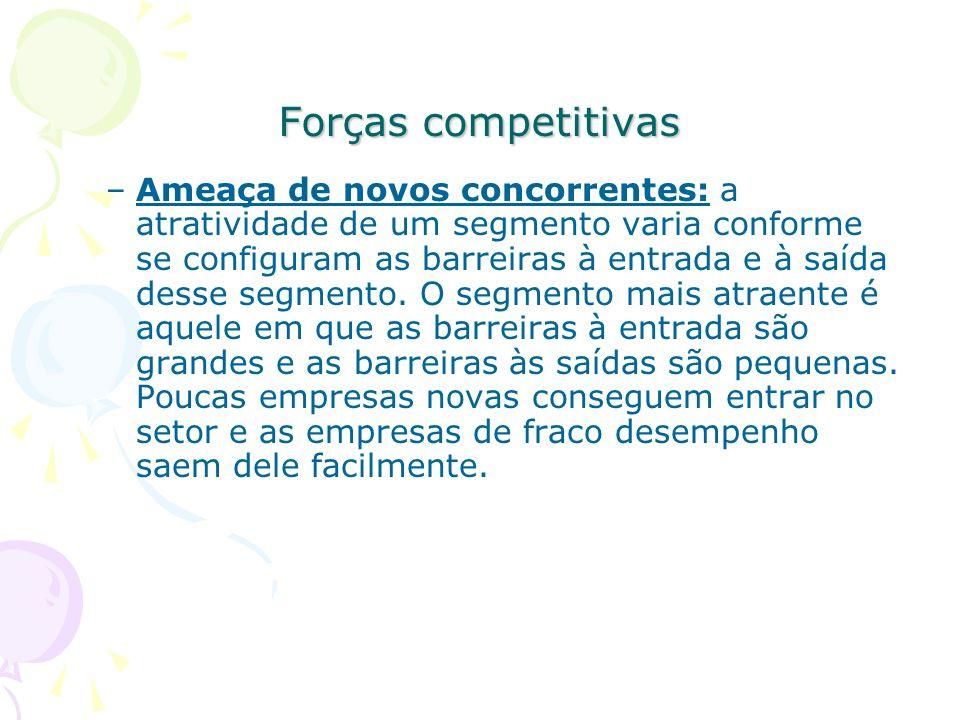 Forças competitivas Michel Porter identificou cinco forças que determinam a atratividade intrinseca, no longo prazo, de um mercado ou segmento de merc