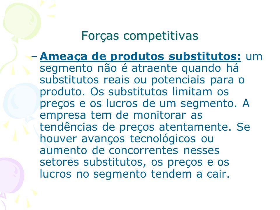 Forças competitivas –Ameaça de novos concorrentes: a atratividade de um segmento varia conforme se configuram as barreiras à entrada e à saída desse s