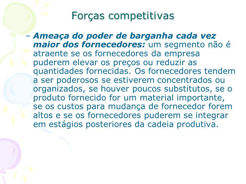 Forças competitivas –Ameaça de barganha crescente dos compradores: um segmento não é atraente se os compradores possuírem um poder de barganha grande