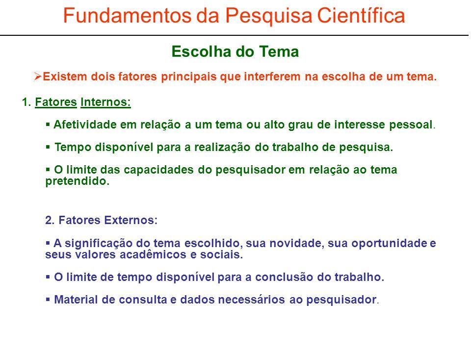 Fundamentos da Pesquisa Científica 1. Fatores Internos: Afetividade em relação a um tema ou alto grau de interesse pessoal. Tempo disponível para a re