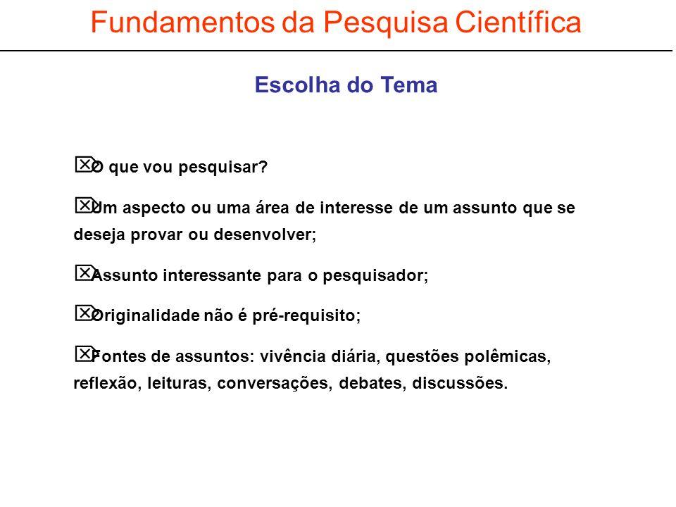 Fundamentos da Pesquisa Científica O que vou pesquisar? Um aspecto ou uma área de interesse de um assunto que se deseja provar ou desenvolver; Assunto