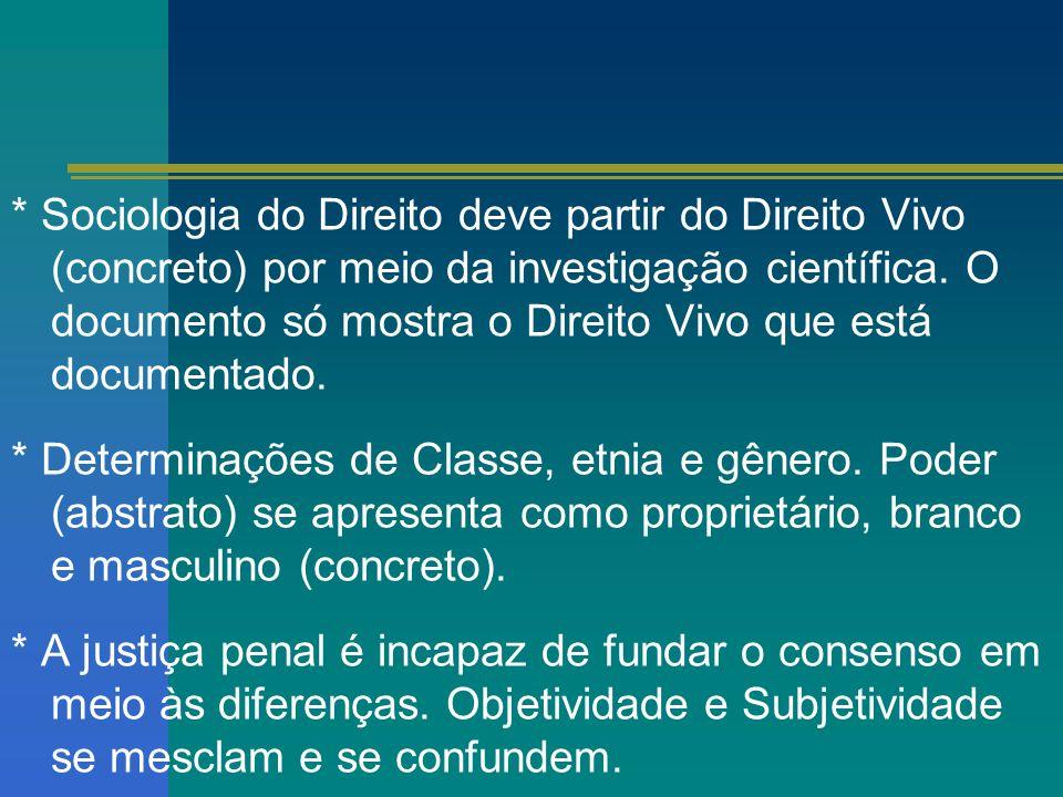 * A gênese do Direito se dá nos conflitos sociais (Dialética).