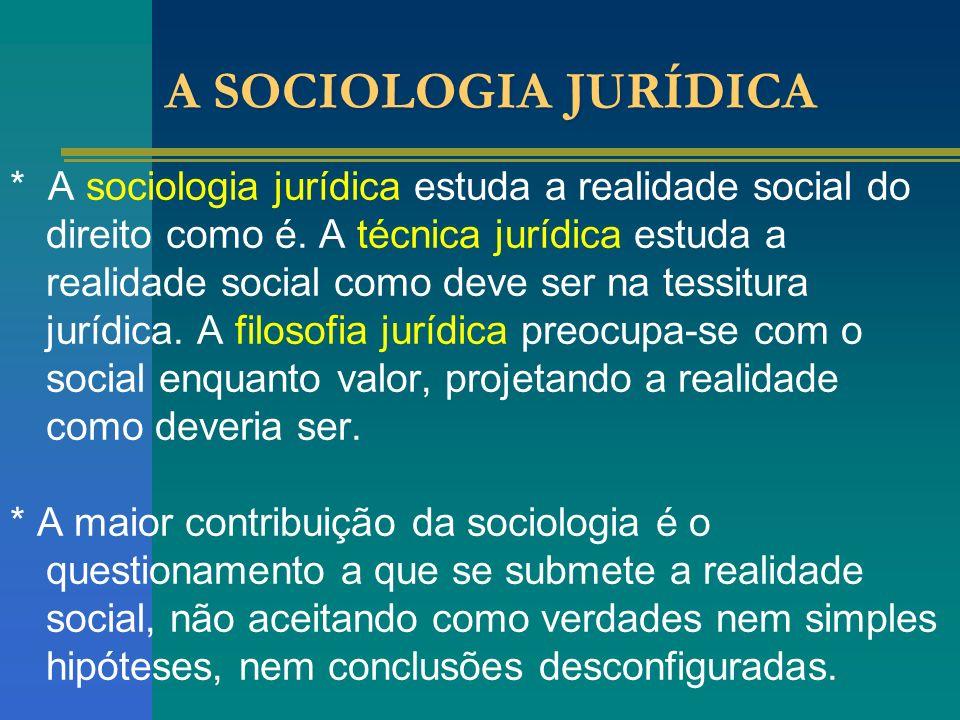 O DIREITO COMO REFLEXO DA REALIDADE SOCIAL * Desde o início das sociedades organizadas manifestou-se o fenômeno jurídico, como sistema de normas de conduta a que corresponde uma coação exercida pela sociedade, segundo certos princípios aprovados e obedientes.