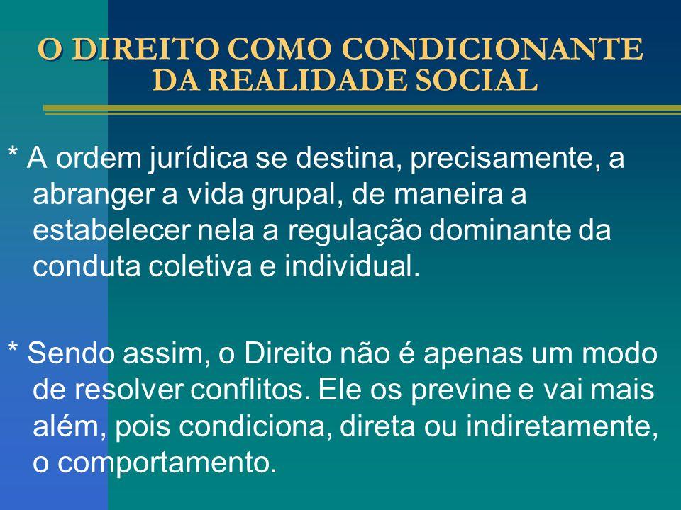 Funções do Direito * Educativa: A simples existência de uma regra de Direito resulta, geralmente, na convicção, por parte de quem a conhece, de que a conduta recomendada na referida norma é mais conveniente.