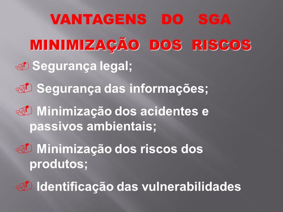 VANTAGENS DO SGA MINIMIZAÇÃO DOS RISCOS Segurança legal;. Segurança das informações;. Minimização dos acidentes e passivos ambientais;. Minimização do