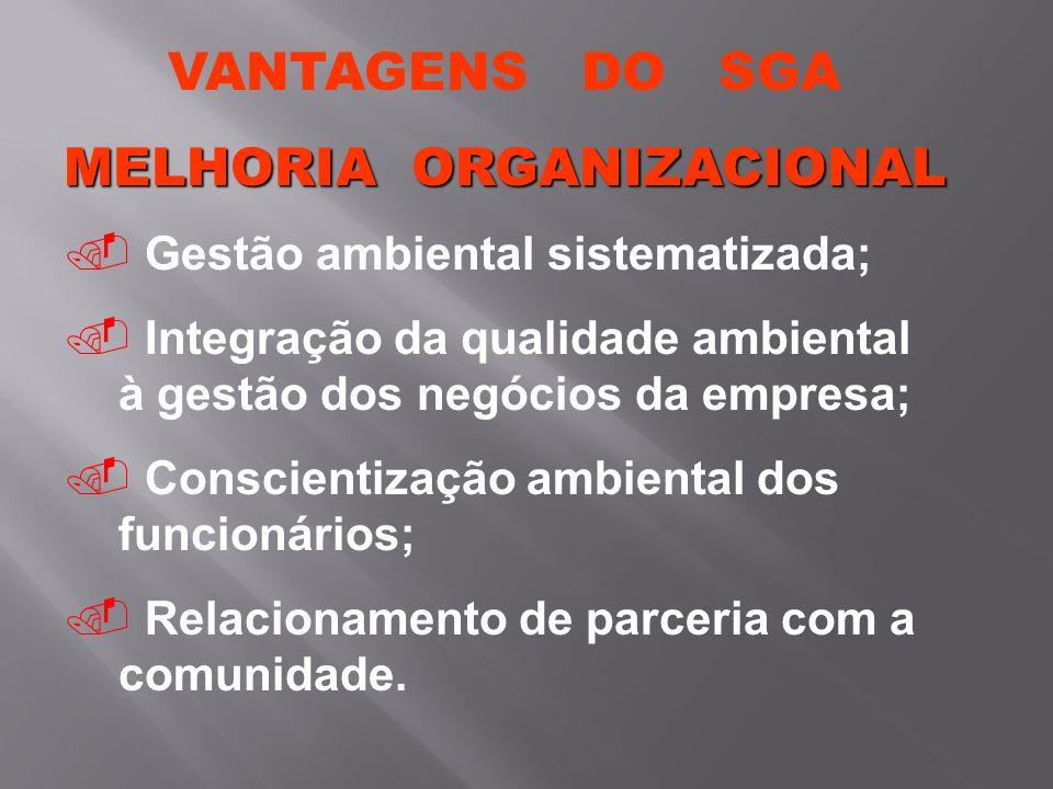 VANTAGENS DO SGA MELHORIA ORGANIZACIONAL. Gestão ambiental sistematizada;. Integração da qualidade ambiental à gestão dos negócios da empresa;. Consci