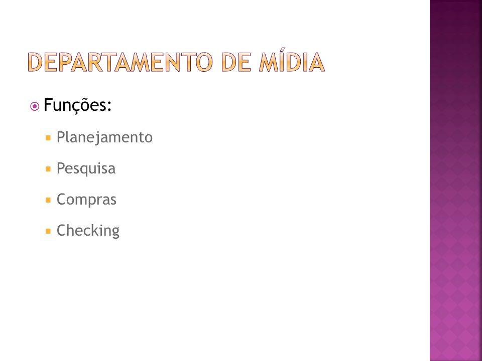 Funções: Planejamento Pesquisa Compras Checking