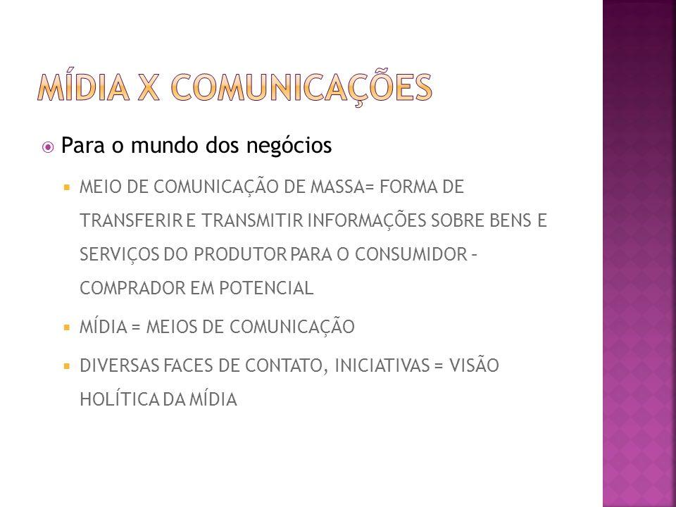 Para o mundo dos negócios MEIO DE COMUNICAÇÃO DE MASSA= FORMA DE TRANSFERIR E TRANSMITIR INFORMAÇÕES SOBRE BENS E SERVIÇOS DO PRODUTOR PARA O CONSUMID