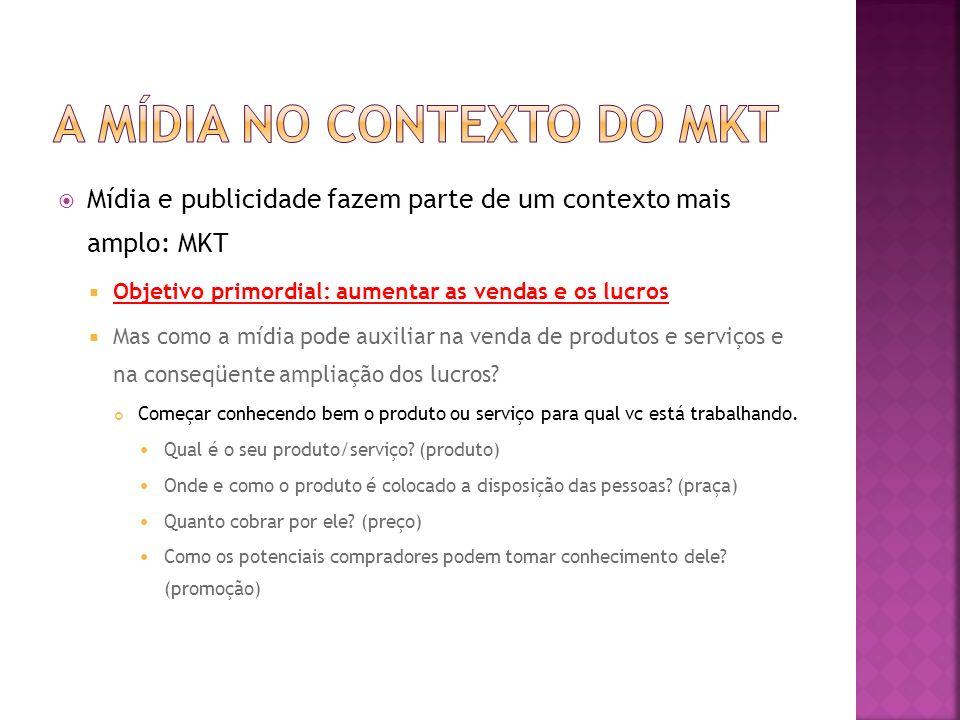 Mídia e publicidade fazem parte de um contexto mais amplo: MKT Objetivo primordial: aumentar as vendas e os lucros Mas como a mídia pode auxiliar na v