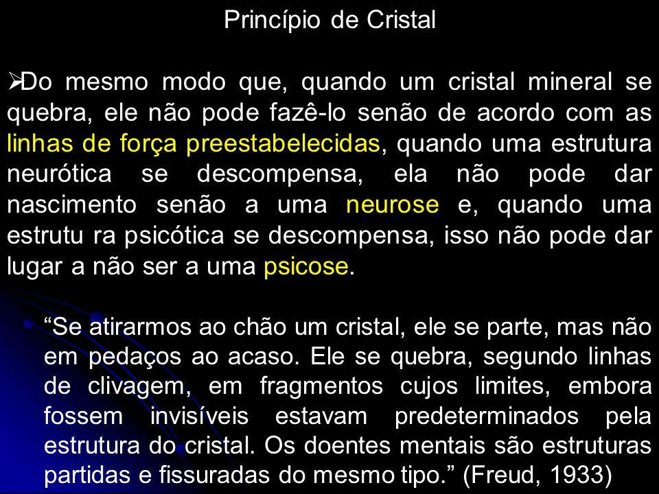 Princípio de Cristal Do mesmo modo que, quando um cristal mineral se quebra, ele não pode fazê-lo senão de acordo com as linhas de força preestabeleci