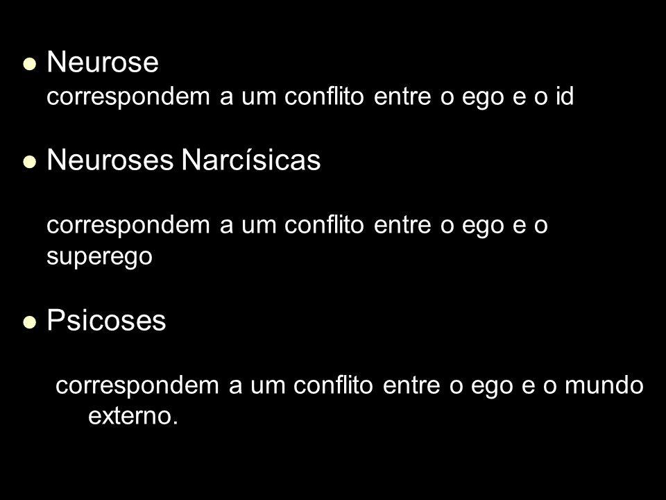 Neurose correspondem a um conflito entre o ego e o id Neuroses Narcísicas correspondem a um conflito entre o ego e o superego Psicoses correspondem a um conflito entre o ego e o mundo externo.