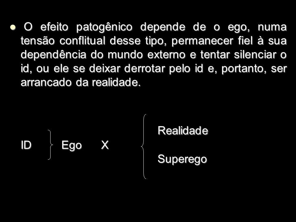 O efeito patogênico depende de o ego, numa tensão conflitual desse tipo, permanecer fiel à sua dependência do mundo externo e tentar silenciar o id, ou ele se deixar derrotar pelo id e, portanto, ser arrancado da realidade.