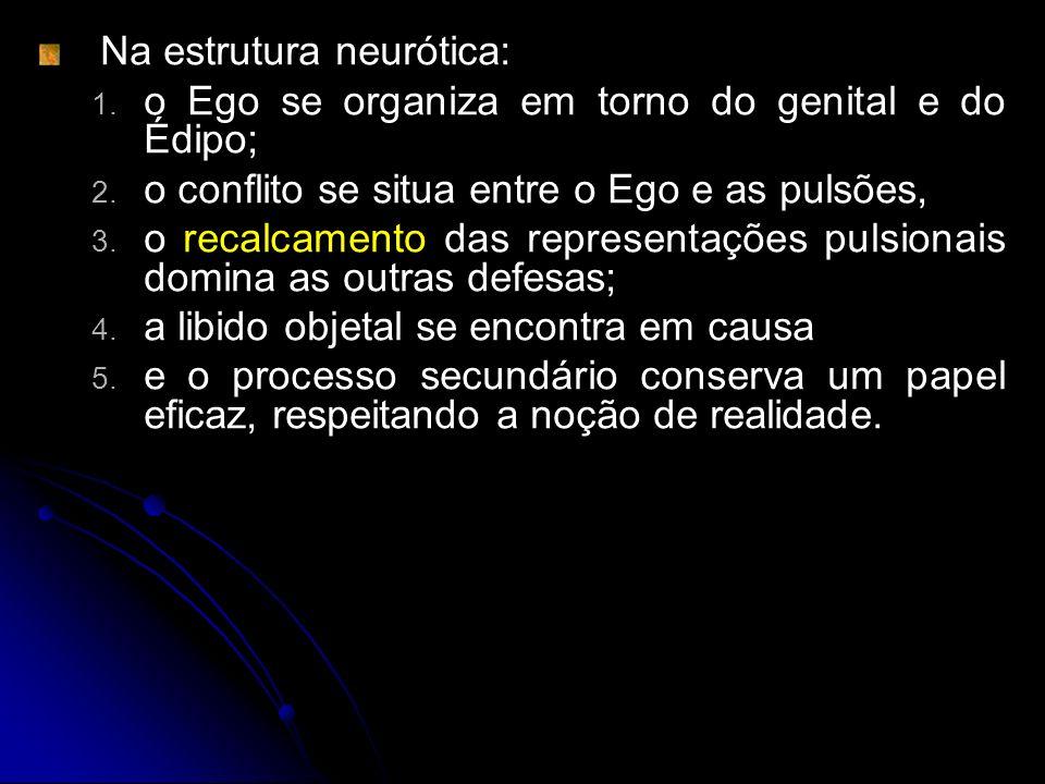 Na estrutura neurótica: 1. o Ego se organiza em torno do genital e do Édipo; 2. o conflito se situa entre o Ego e as pulsões, 3. o recalcamento das re